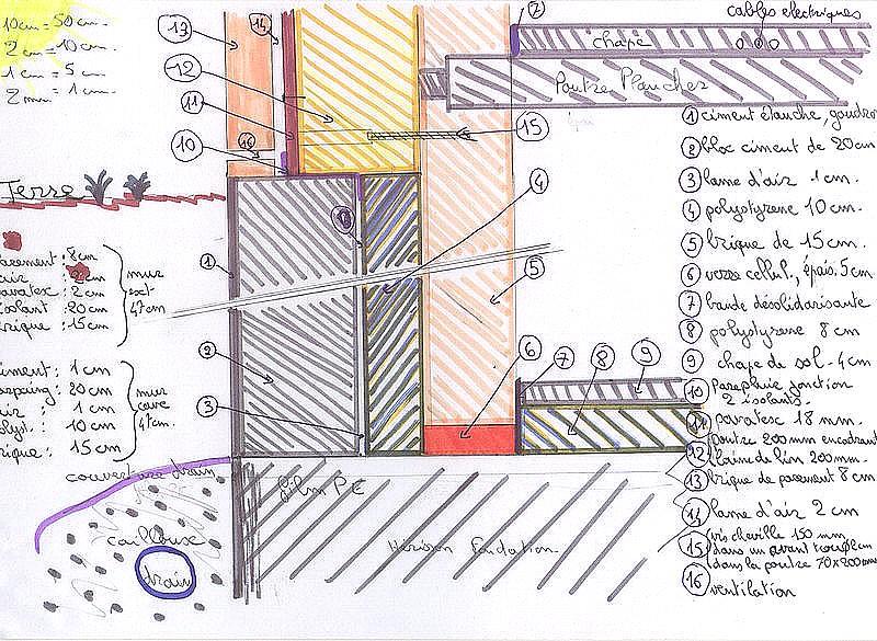 Good Parement Mur Exterieur #5: Murcave800.jpg